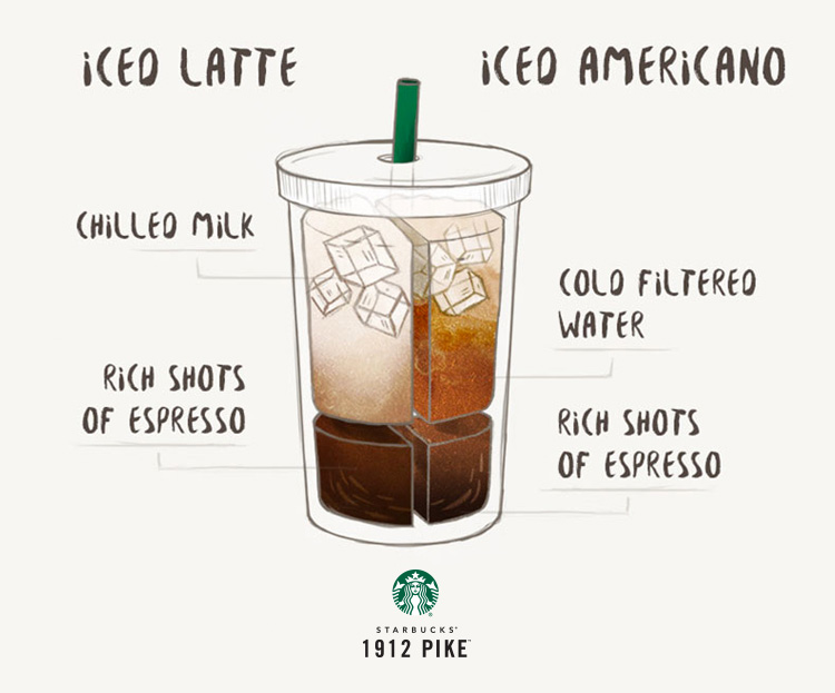 Aug 20,  · To make the iced caffe latte: Combine the prepared espresso, sweetener, half and half, milk, and ice cubes in a blender. Blend until the ingredients are completely alltechlife.mls: 5.